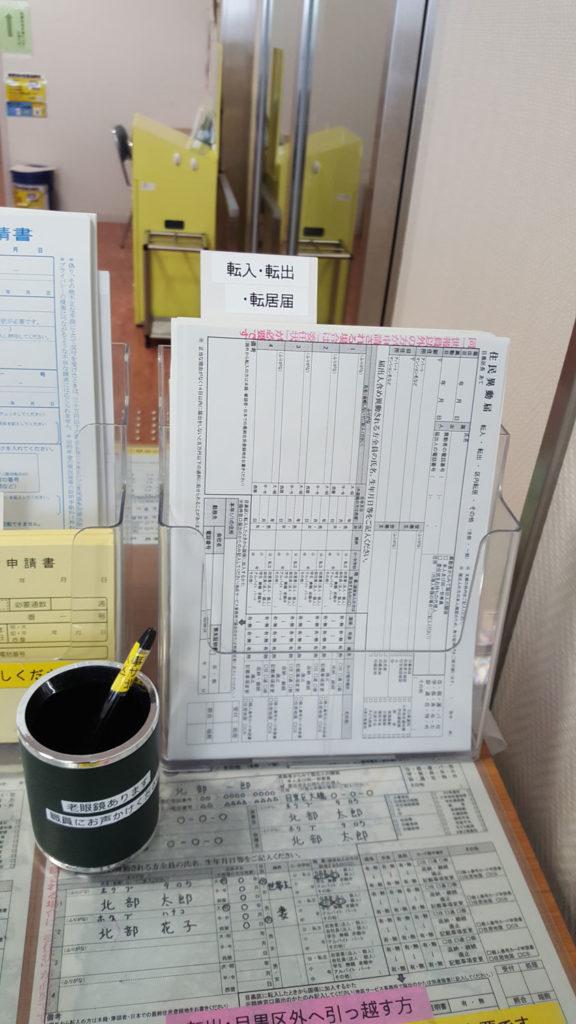 Formular zur Anmeldung
