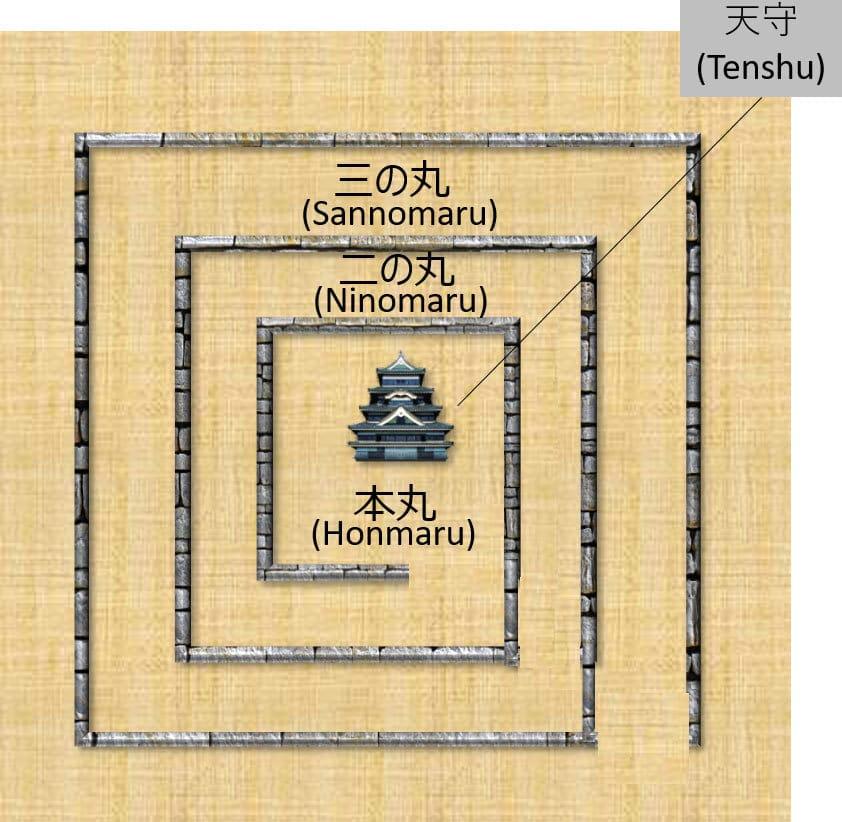 Bild zur Illustration des Kaku-Baustils