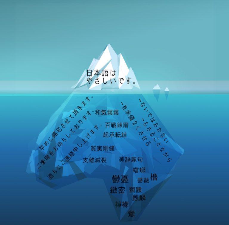 Ist Japanisch schwer? Titelbild.